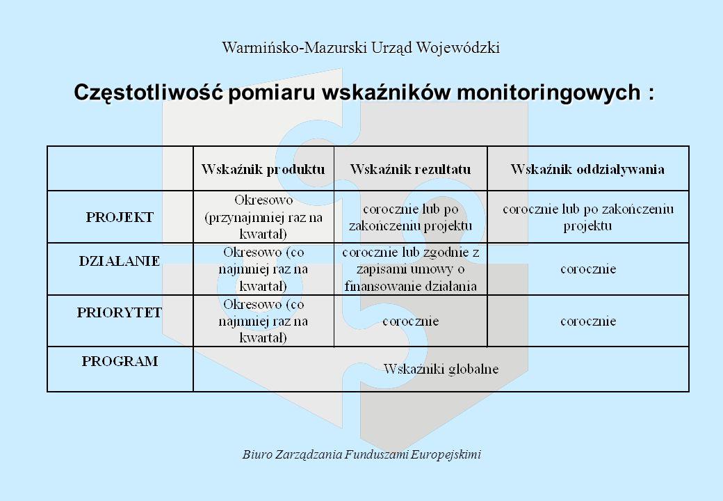 Biuro Zarządzania Funduszami Europejskimi Częstotliwość pomiaru wskaźników monitoringowych : Częstotliwość pomiaru wskaźników monitoringowych : Warmińsko-Mazurski Urząd Wojewódzki