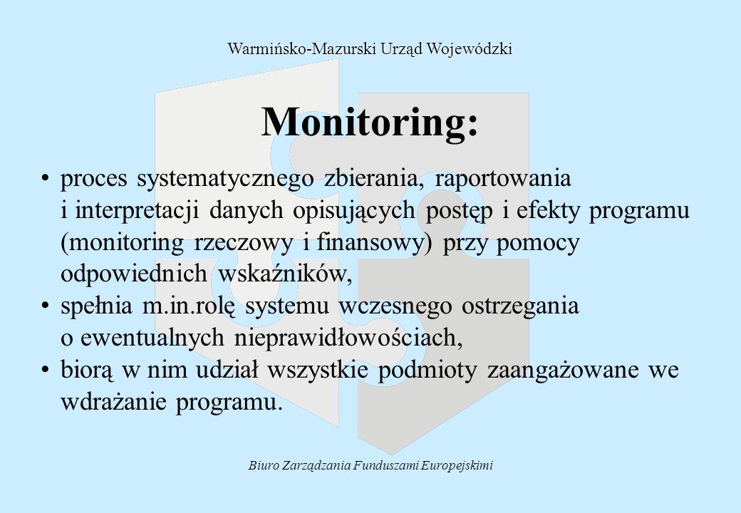 Biuro Zarządzania Funduszami Europejskimi Monitoring: proces systematycznego zbierania, raportowania i interpretacji danych opisujących postęp i efekty programu (monitoring rzeczowy i finansowy) przy pomocy odpowiednich wskaźników, spełnia m.in.rolę systemu wczesnego ostrzegania o ewentualnych nieprawidłowościach, biorą w nim udział wszystkie podmioty zaangażowane we wdrażanie programu.