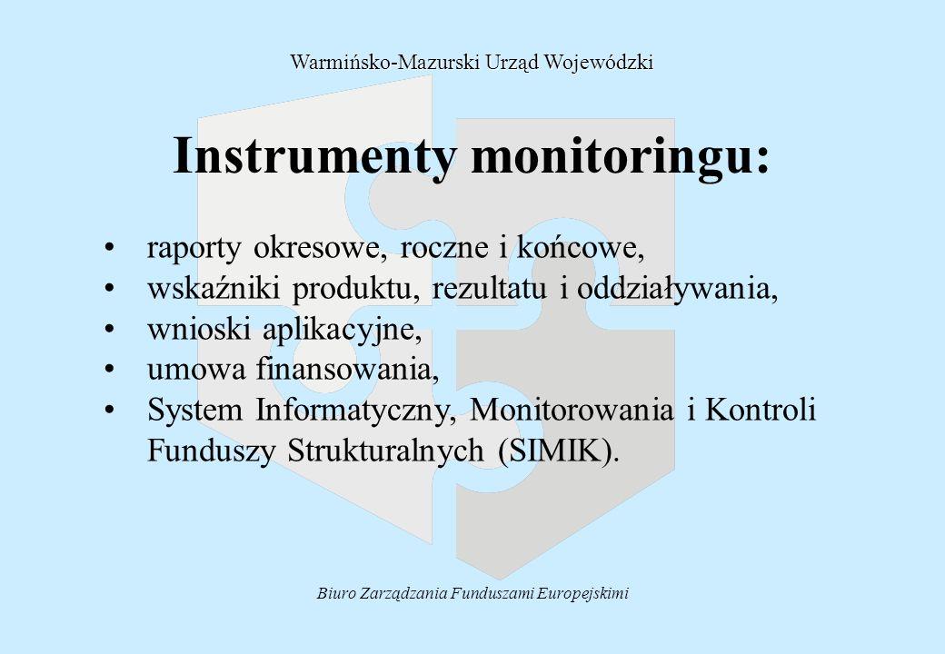 Dziękuję Państwu za uwagę Warmińsko-Mazurski Urząd Wojewódzki Biuro Zarządzania Funduszami Europejskimi