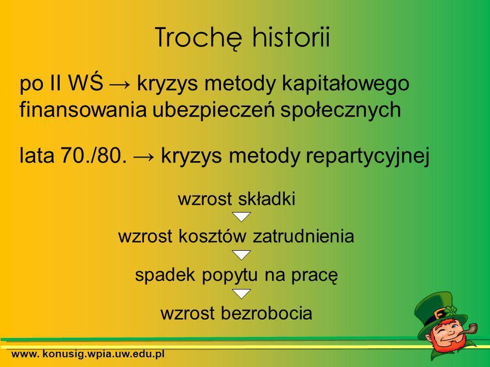 Trochę historii www. konusig.wpia.uw.edu.pl po II WŚ kryzys metody kapitałowego finansowania ubezpieczeń społecznych lata 70./80. kryzys metody repart