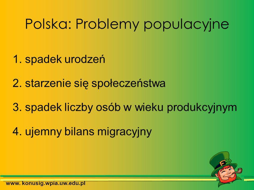 Polska: Problemy populacyjne 1. spadek urodzeń 2. starzenie się społeczeństwa 3. spadek liczby osób w wieku produkcyjnym 4. ujemny bilans migracyjny w
