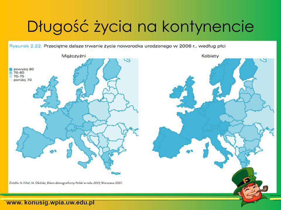 Śmiertelność www. konusig.wpia.uw.edu.pl