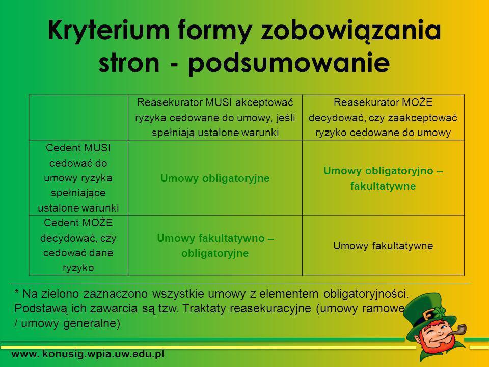 Kryterium formy zobowiązania stron - podsumowanie www. konusig.wpia.uw.edu.pl Reasekurator MUSI akceptować ryzyka cedowane do umowy, jeśli spełniają u
