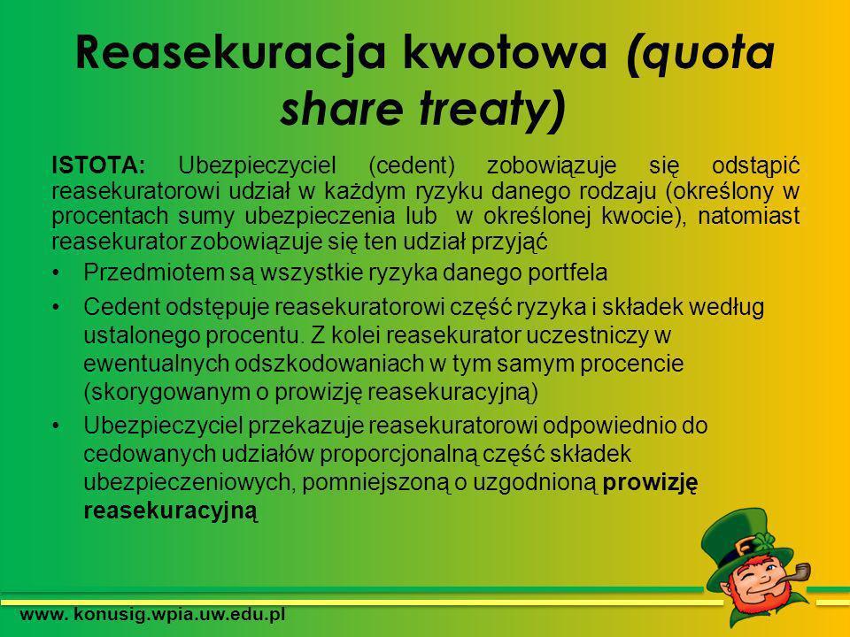 Reasekuracja kwotowa (quota share treaty) ISTOTA: Ubezpieczyciel (cedent) zobowiązuje się odstąpić reasekuratorowi udział w każdym ryzyku danego rodza