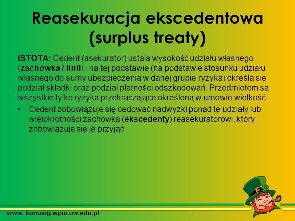 Reasekuracja ekscedentowa (surplus treaty) ISTOTA: Cedent (asekurator) ustala wysokość udziału własnego (zachowka / linii) i na tej podstawie (na pods