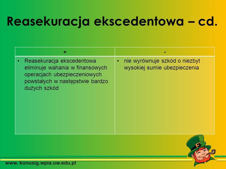 Reasekuracja ekscedentowa – cd. www. konusig.wpia.uw.edu.pl +- Reasekuracja ekscedentowa eliminuje wahania w finansowych operacjach ubezpieczeniowych