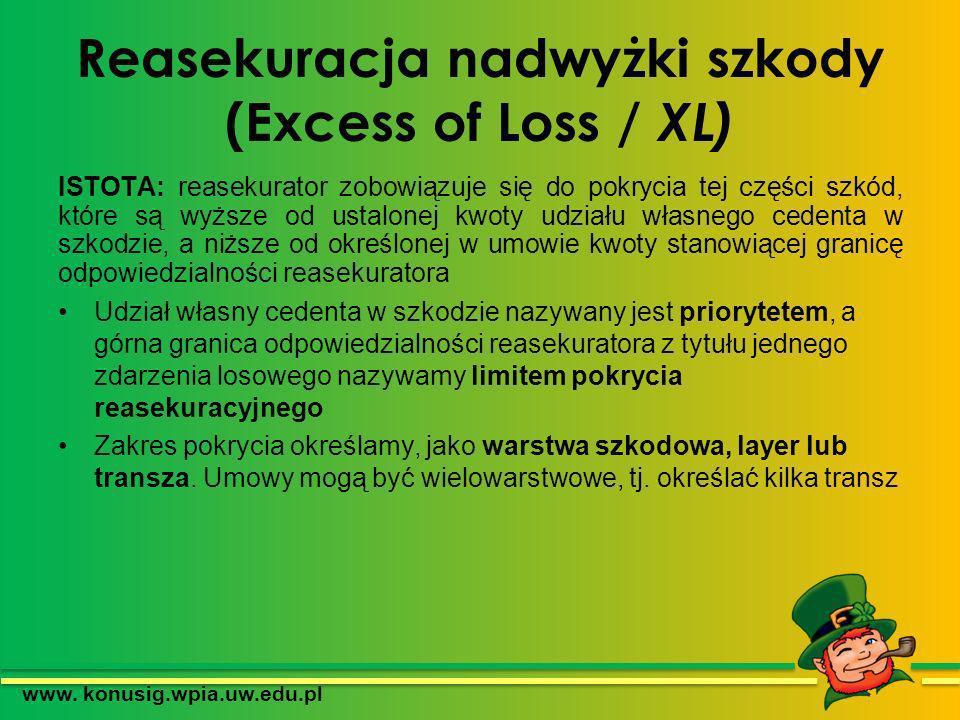 Reasekuracja nadwyżki szkody (Excess of Loss / XL) ISTOTA: reasekurator zobowiązuje się do pokrycia tej części szkód, które są wyższe od ustalonej kwo