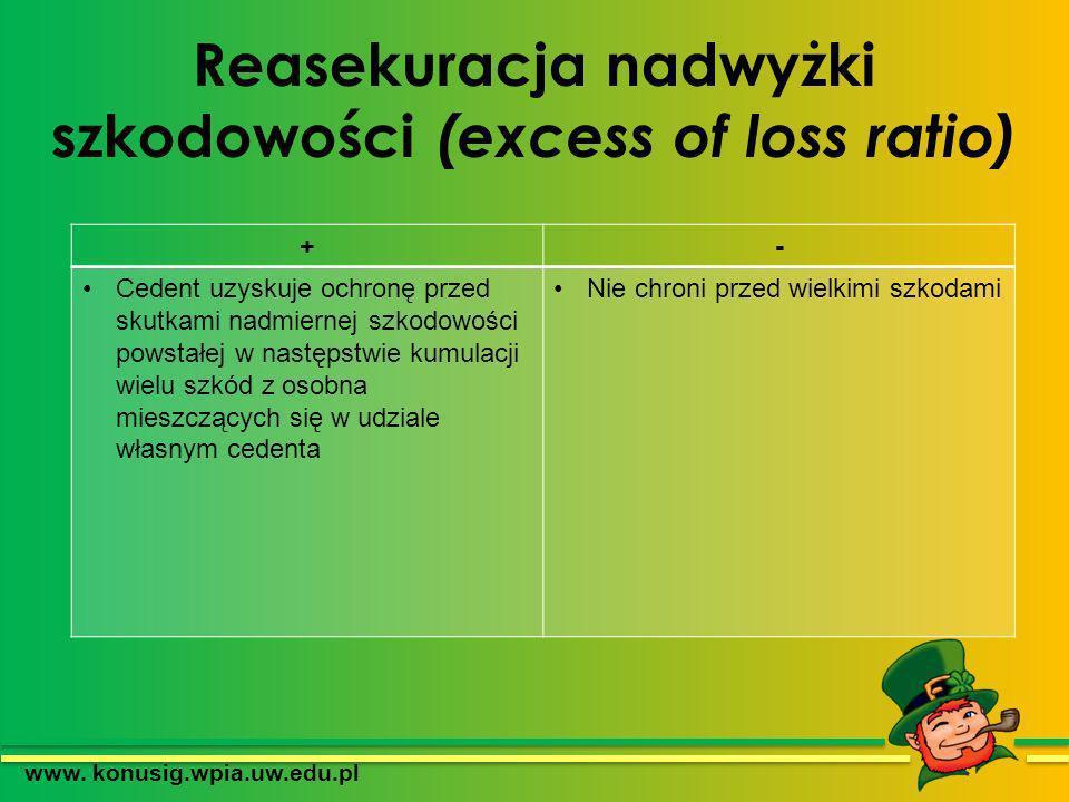 Reasekuracja nadwyżki szkodowości (excess of loss ratio) www. konusig.wpia.uw.edu.pl +- Cedent uzyskuje ochronę przed skutkami nadmiernej szkodowości