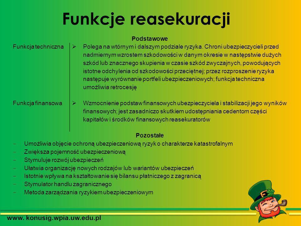 Funkcje reasekuracji www. konusig.wpia.uw.edu.pl Podstawowe Funkcja techniczna Polega na wtórnym i dalszym podziale ryzyka. Chroni ubezpieczycieli prz