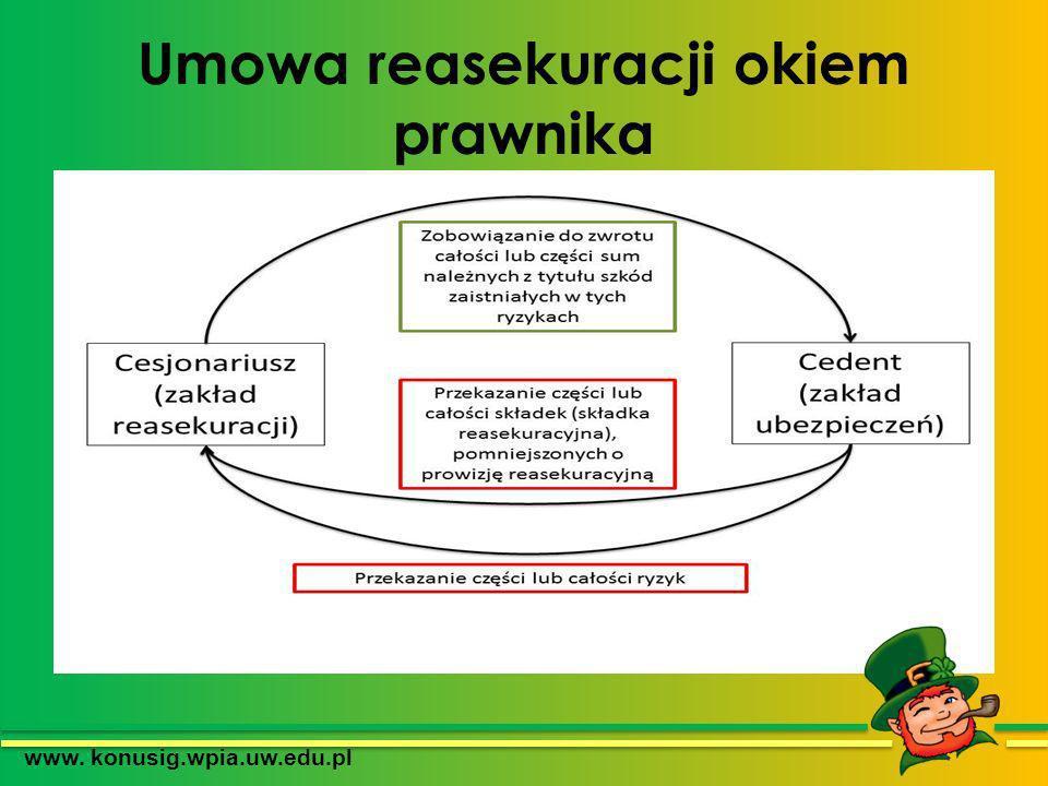 Umowa reasekuracji okiem prawnika www. konusig.wpia.uw.edu.pl