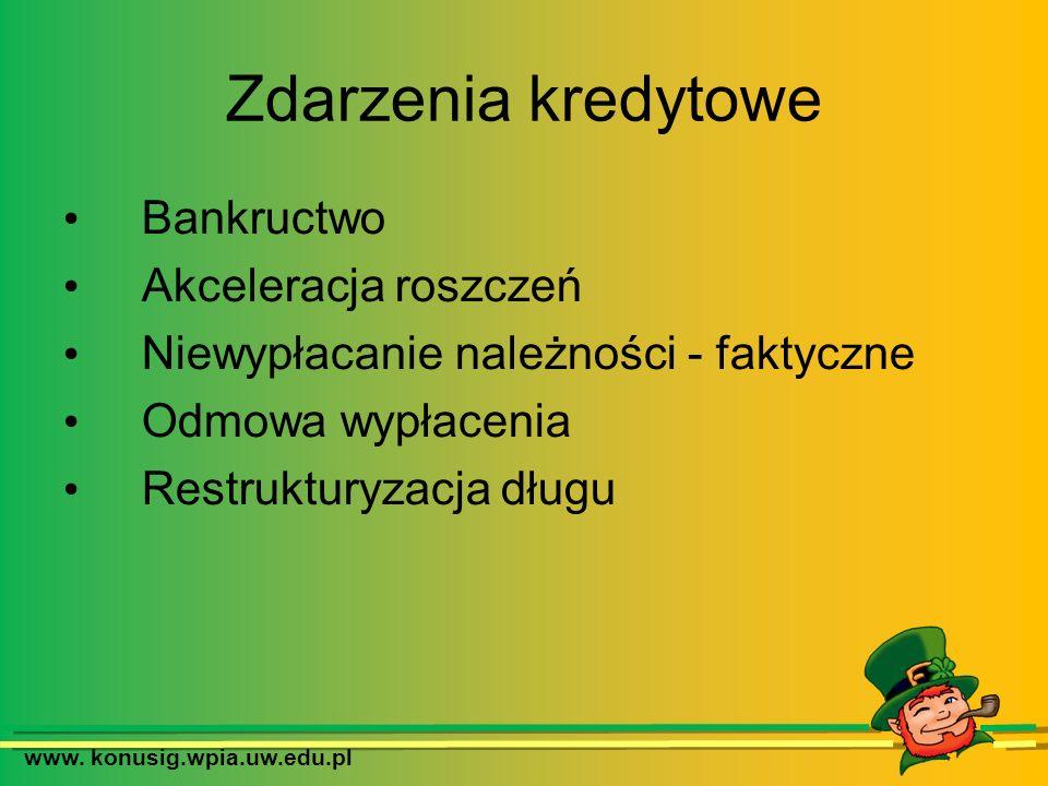 www. konusig.wpia.uw.edu.pl Zdarzenia kredytowe Bankructwo Akceleracja roszczeń Niewypłacanie należności - faktyczne Odmowa wypłacenia Restrukturyzacj
