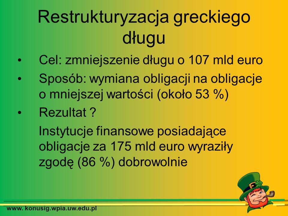 www. konusig.wpia.uw.edu.pl Restrukturyzacja greckiego długu Cel: zmniejszenie długu o 107 mld euro Sposób: wymiana obligacji na obligacje o mniejszej