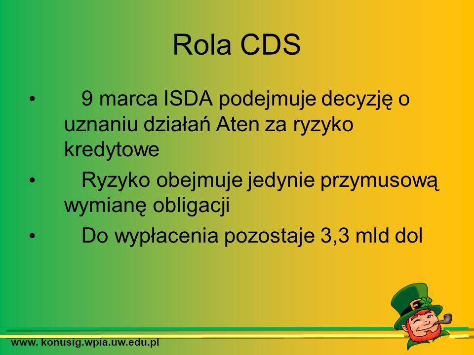 www. konusig.wpia.uw.edu.pl Rola CDS 9 marca ISDA podejmuje decyzję o uznaniu działań Aten za ryzyko kredytowe Ryzyko obejmuje jedynie przymusową wymi