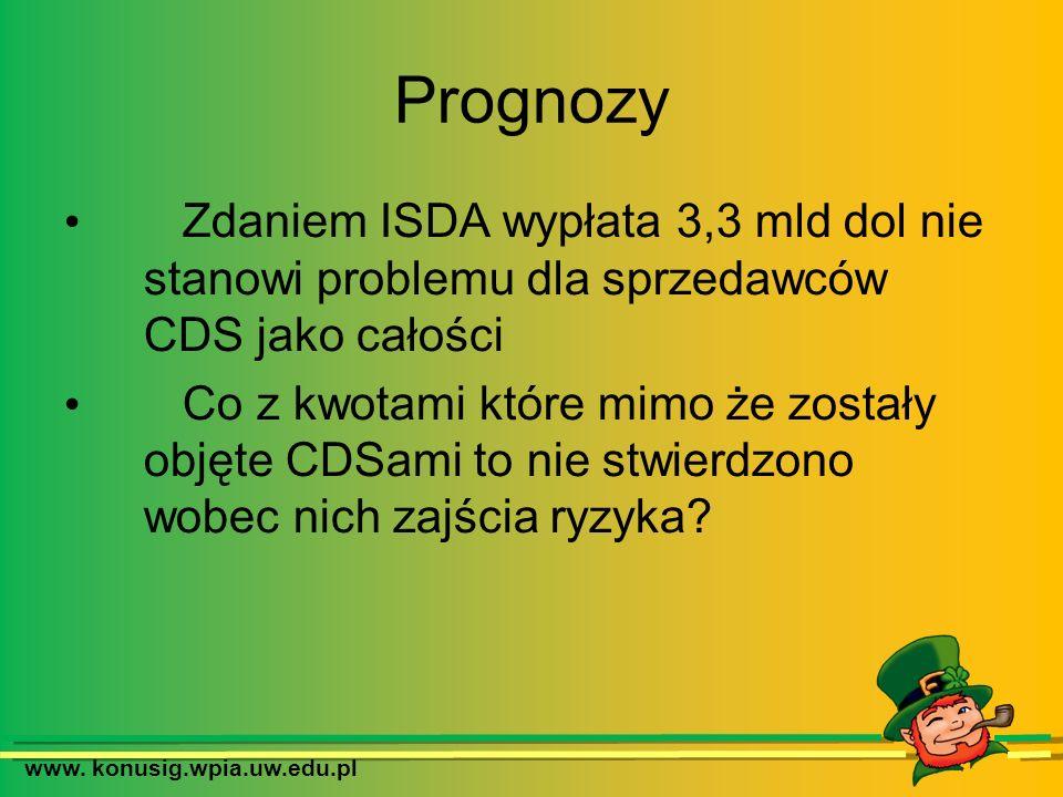 www. konusig.wpia.uw.edu.pl Prognozy Zdaniem ISDA wypłata 3,3 mld dol nie stanowi problemu dla sprzedawców CDS jako całości Co z kwotami które mimo że