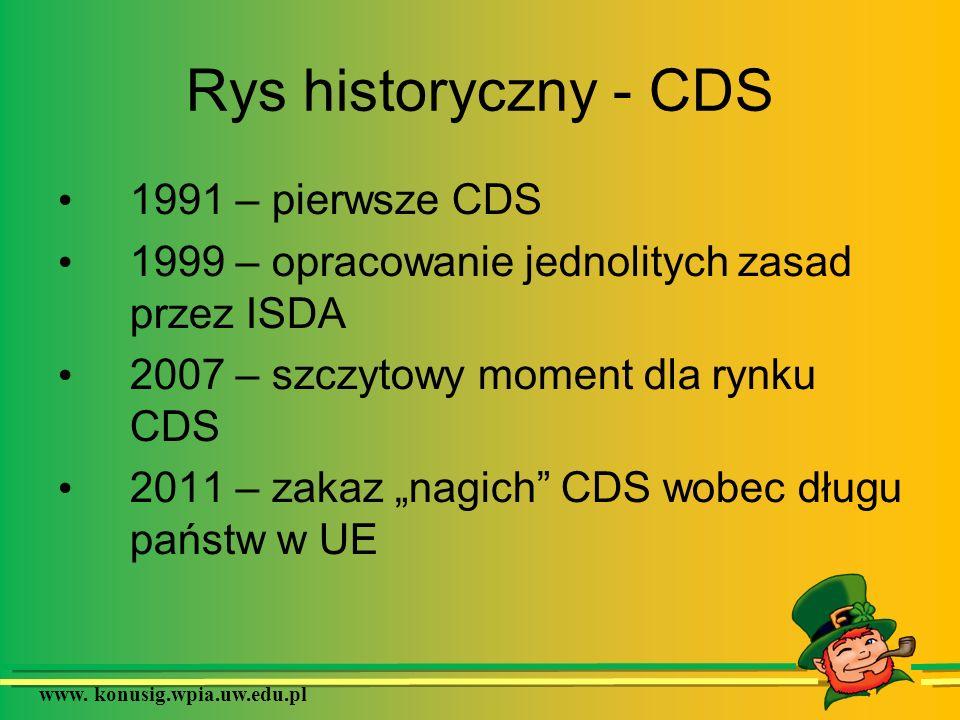 www. konusig.wpia.uw.edu.pl Rys historyczny - CDS 1991 – pierwsze CDS 1999 – opracowanie jednolitych zasad przez ISDA 2007 – szczytowy moment dla rynk