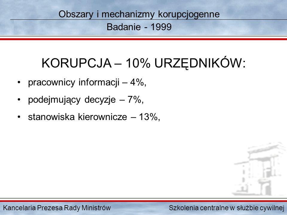 Kancelaria Prezesa Rady Ministrów Szkolenia centralne w służbie cywilnej Obszary i mechanizmy korupcjogenne Badanie - 1999 KORUPCJA – 10% URZĘDNIKÓW: