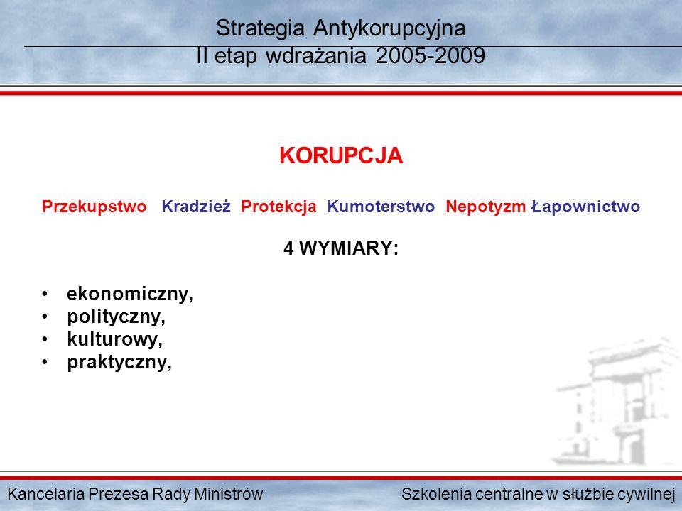 Kancelaria Prezesa Rady Ministrów Szkolenia centralne w służbie cywilnej Strategia Antykorupcyjna II etap wdrażania 2005-2009 KORUPCJA Przekupstwo Kra