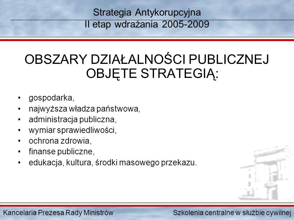 Kancelaria Prezesa Rady Ministrów Szkolenia centralne w służbie cywilnej Strategia Antykorupcyjna II etap wdrażania 2005-2009 OBSZARY DZIAŁALNOŚCI PUB
