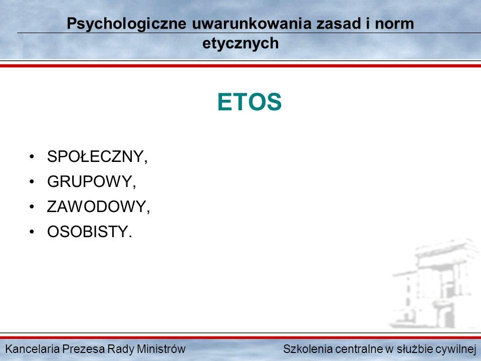 Kancelaria Prezesa Rady Ministrów Szkolenia centralne w służbie cywilnej Psychologiczne uwarunkowania zasad i norm etycznych ETOS SPOŁECZNY, GRUPOWY,