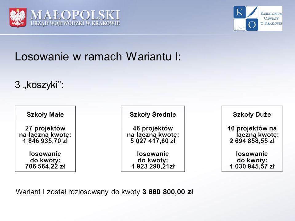 Losowanie w ramach Wariantu I: 3 koszyki: Szkoły MałeSzkoły ŚrednieSzkoły Duże 27 projektów na łączną kwotę: 1 846 935,70 zł losowanie do kwoty: 706 5