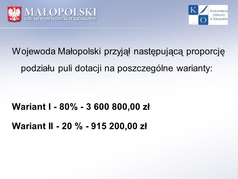 Wojewoda Małopolski przyjął następującą proporcję podziału puli dotacji na poszczególne warianty: Wariant I - 80% - 3 600 800,00 zł Wariant II - 20 %