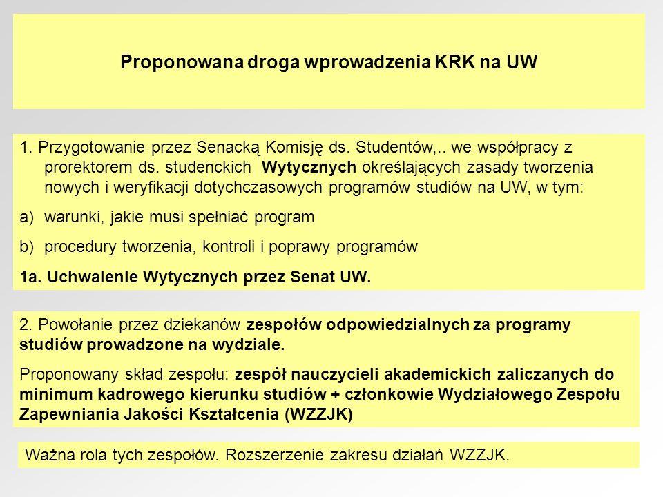 Proponowana droga wprowadzenia KRK na UW 1. Przygotowanie przez Senacką Komisję ds. Studentów,.. we współpracy z prorektorem ds. studenckich Wytycznyc