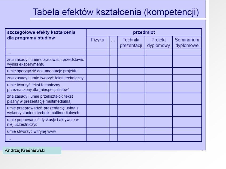 7.Opiniowanie nowych programów studiów – Senacka Komisja ds.