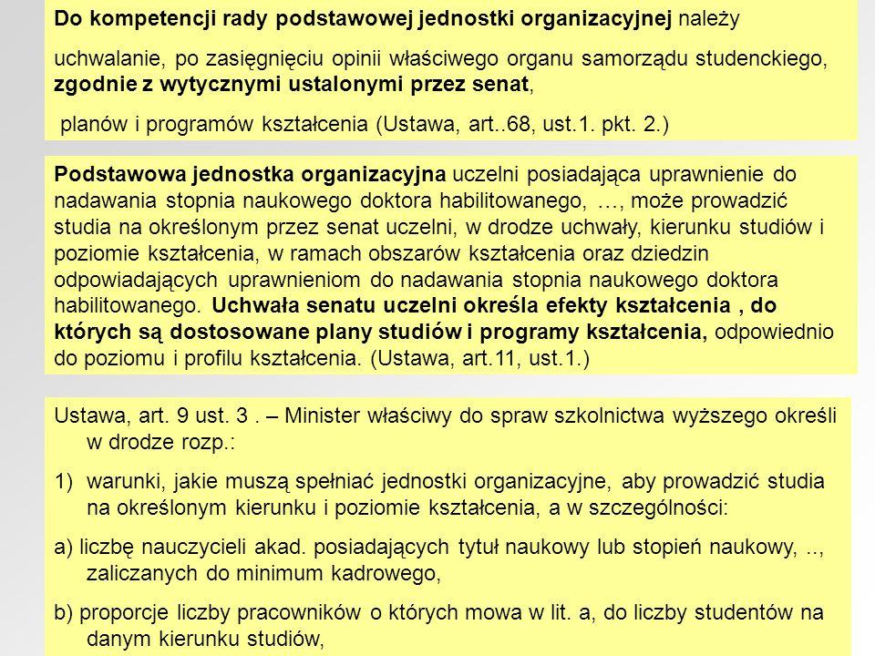 Do kompetencji rady podstawowej jednostki organizacyjnej należy uchwalanie, po zasięgnięciu opinii właściwego organu samorządu studenckiego, zgodnie z