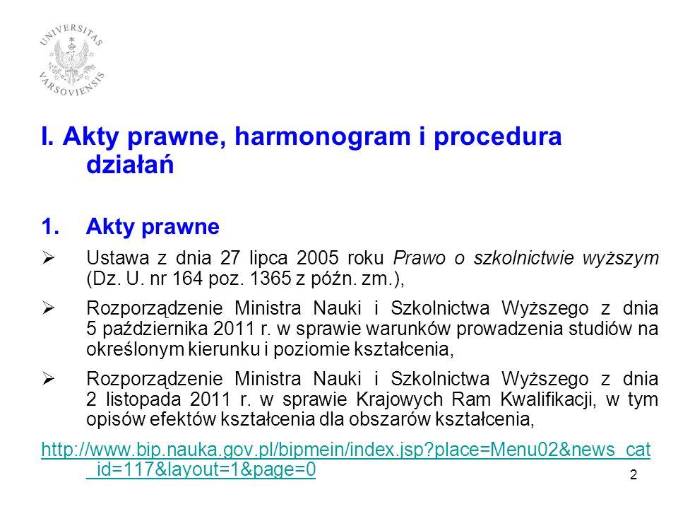 I. Akty prawne, harmonogram i procedura działań 1.Akty prawne Ustawa z dnia 27 lipca 2005 roku Prawo o szkolnictwie wyższym (Dz. U. nr 164 poz. 1365 z