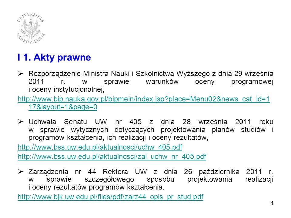 I 1. Akty prawne Rozporządzenie Ministra Nauki i Szkolnictwa Wyższego z dnia 29 września 2011 r. w sprawie warunków oceny programowej i oceny instytuc