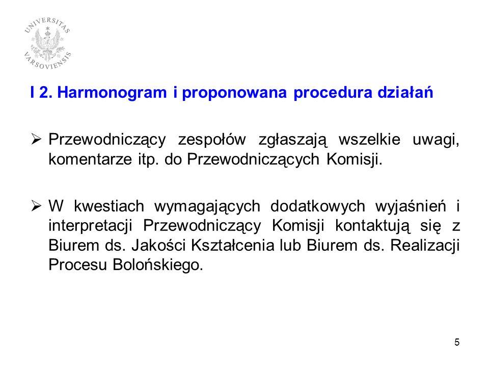 I 2. Harmonogram i proponowana procedura działań Przewodniczący zespołów zgłaszają wszelkie uwagi, komentarze itp. do Przewodniczących Komisji. W kwes