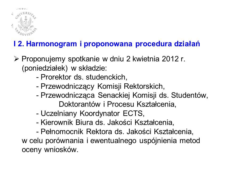 I 2. Harmonogram i proponowana procedura działań Proponujemy spotkanie w dniu 2 kwietnia 2012 r. (poniedziałek) w składzie: - Prorektor ds. studenckic