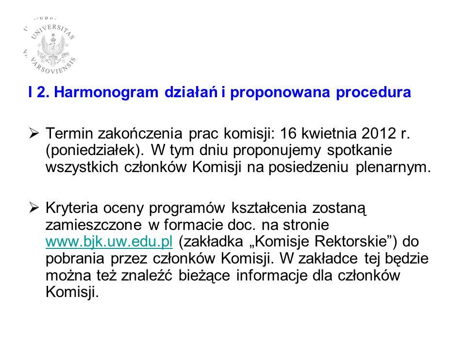 I 2. Harmonogram działań i proponowana procedura Termin zakończenia prac komisji: 16 kwietnia 2012 r. (poniedziałek). W tym dniu proponujemy spotkanie
