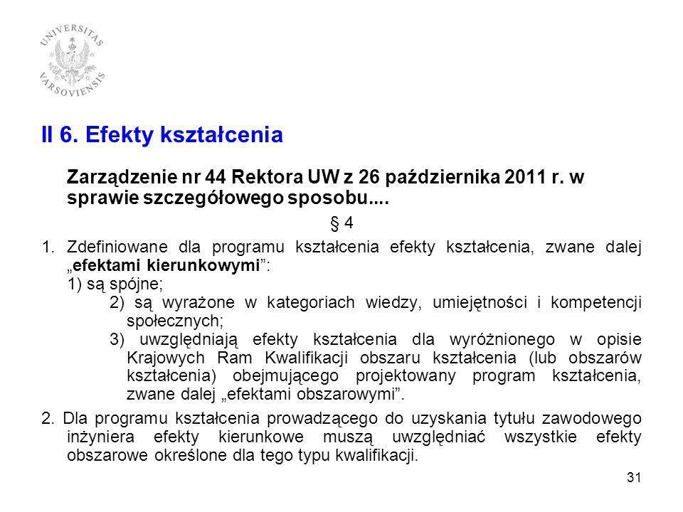 II 6. Efekty kształcenia Zarządzenie nr 44 Rektora UW z 26 października 2011 r. w sprawie szczegółowego sposobu.... § 4 1.Zdefiniowane dla programu ks