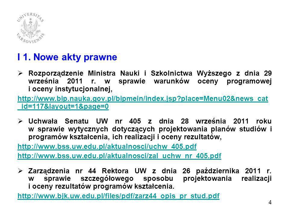 I 1. Nowe akty prawne Rozporządzenie Ministra Nauki i Szkolnictwa Wyższego z dnia 29 września 2011 r. w sprawie warunków oceny programowej i oceny ins