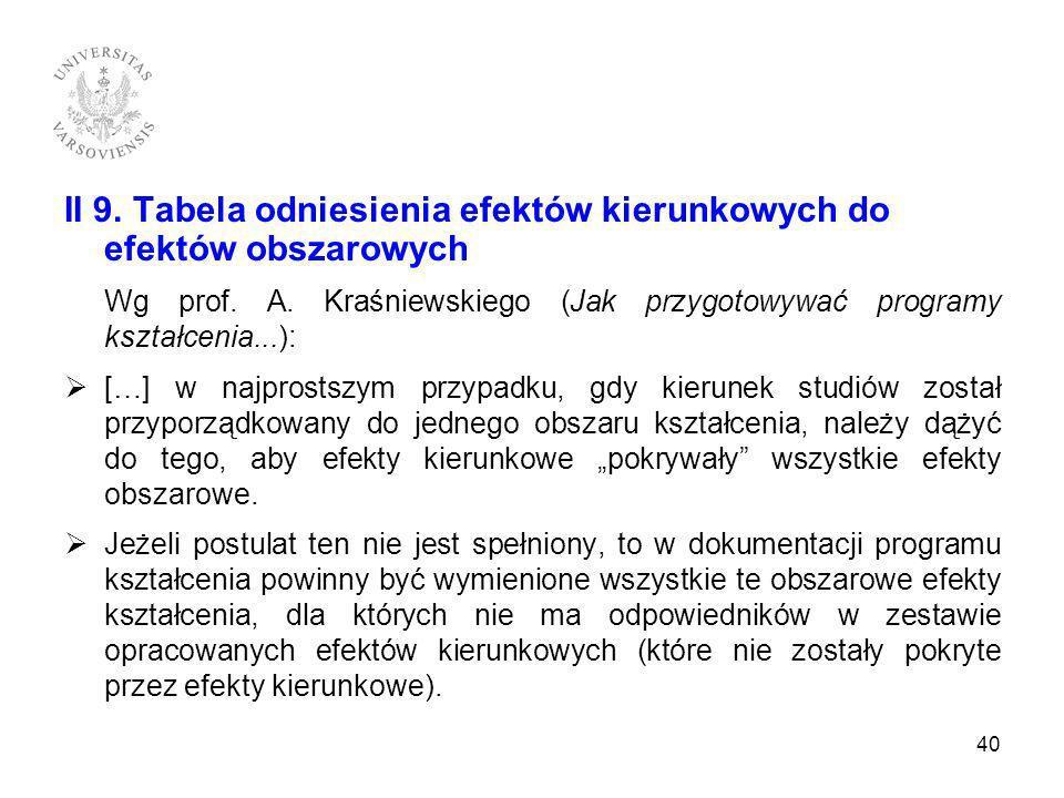 II 9. Tabela odniesienia efektów kierunkowych do efektów obszarowych Wg prof. A. Kraśniewskiego (Jak przygotowywać programy kształcenia...): […] w naj