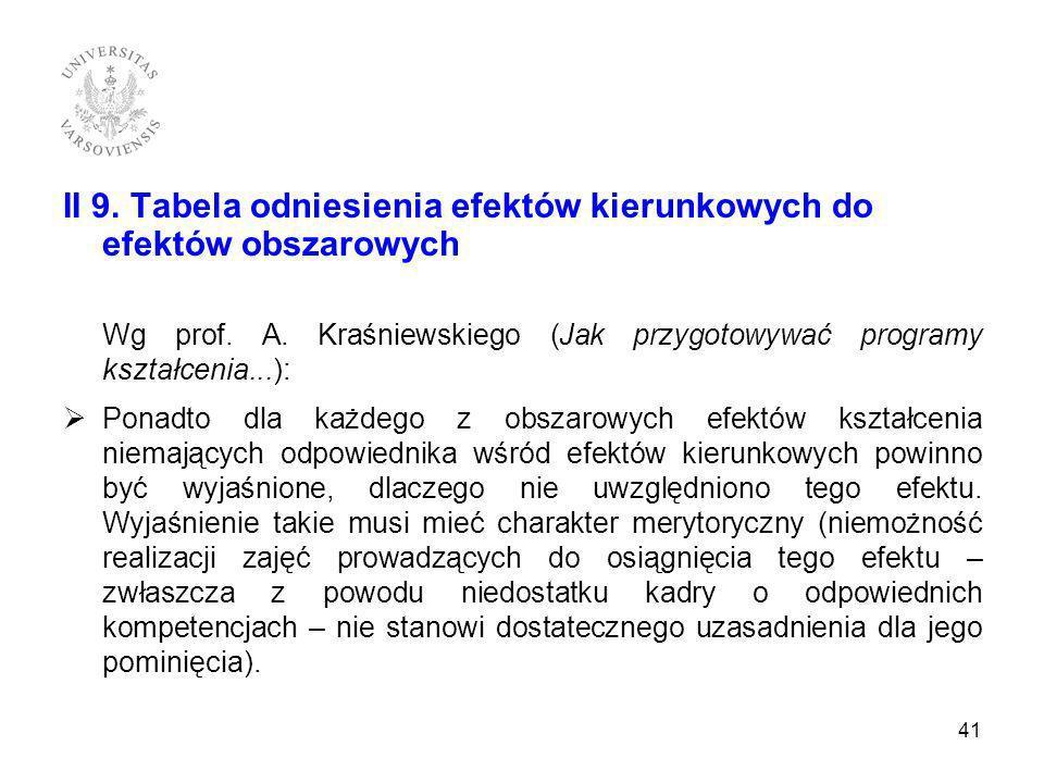 II 9. Tabela odniesienia efektów kierunkowych do efektów obszarowych Wg prof. A. Kraśniewskiego (Jak przygotowywać programy kształcenia...): Ponadto d