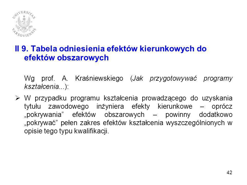II 9. Tabela odniesienia efektów kierunkowych do efektów obszarowych Wg prof. A. Kraśniewskiego (Jak przygotowywać programy kształcenia...): W przypad
