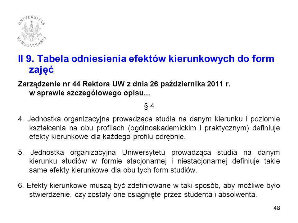 II 9. Tabela odniesienia efektów kierunkowych do form zajęć Zarządzenie nr 44 Rektora UW z dnia 26 października 2011 r. w sprawie szczegółowego opisu.