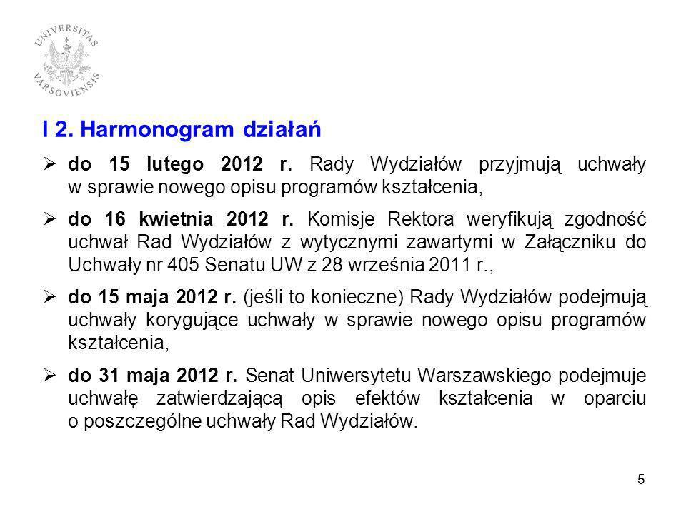 II 12.Wybór modułów kształcenia Zarządzenie nr 44 Rektora UW z dnia 26 października 2011 r.