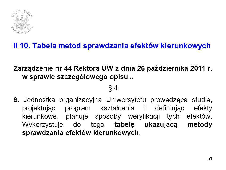 II 10. Tabela metod sprawdzania efektów kierunkowych Zarządzenie nr 44 Rektora UW z dnia 26 października 2011 r. w sprawie szczegółowego opisu... § 4