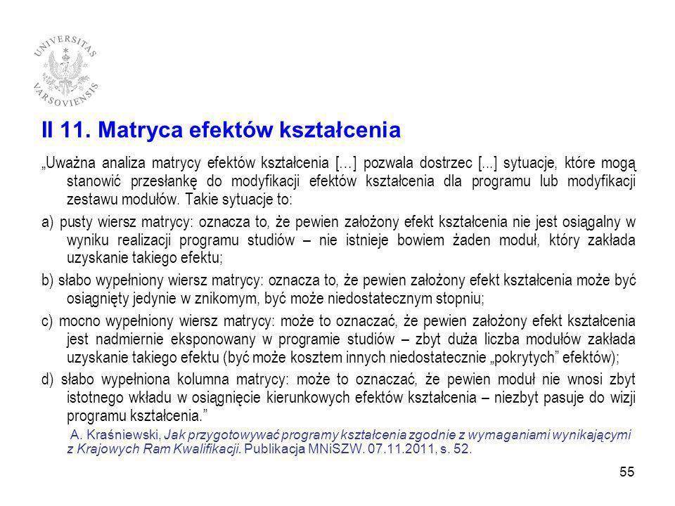 II 11. Matryca efektów kształcenia Uważna analiza matrycy efektów kształcenia […] pozwala dostrzec [...] sytuacje, które mogą stanowić przesłankę do m