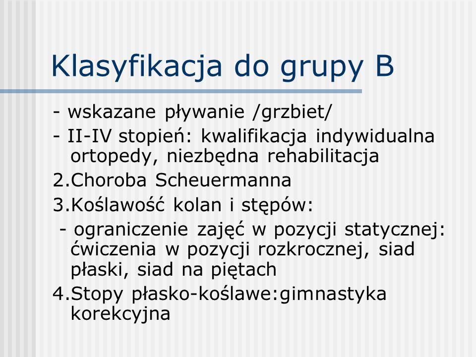 Klasyfikacja do grupy B - wskazane pływanie /grzbiet/ - II-IV stopień: kwalifikacja indywidualna ortopedy, niezbędna rehabilitacja 2.Choroba Scheuerma