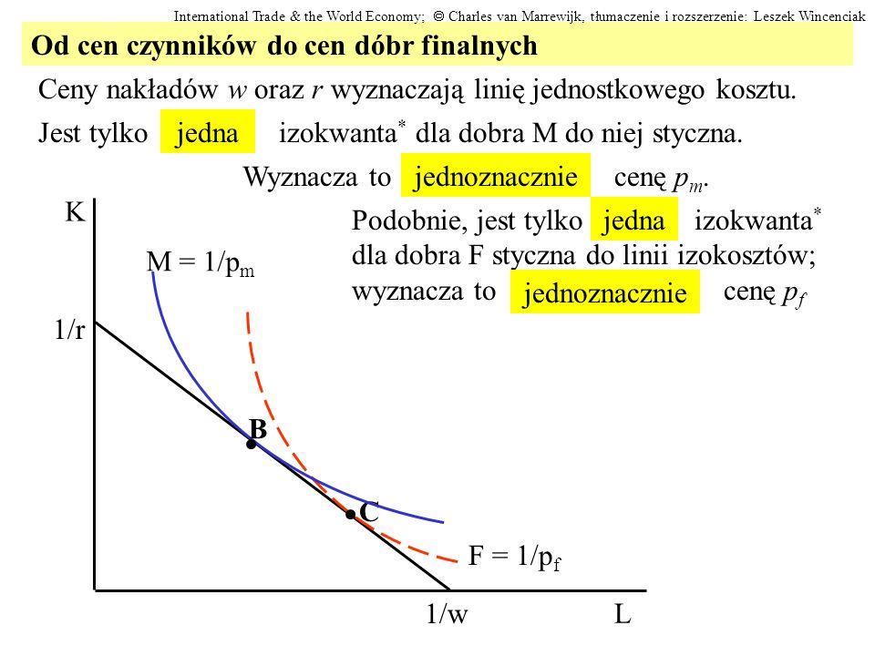 Dane: w, r Obliczyć: p m, p f 1,0;; 1 1 fmffmm ff mm LKFLKM Linia jednostkowego kosztu: wL + rK = 1 r w L K m m m m 1 Optymalizacja nakładów: Podobnie dla L f i K f.