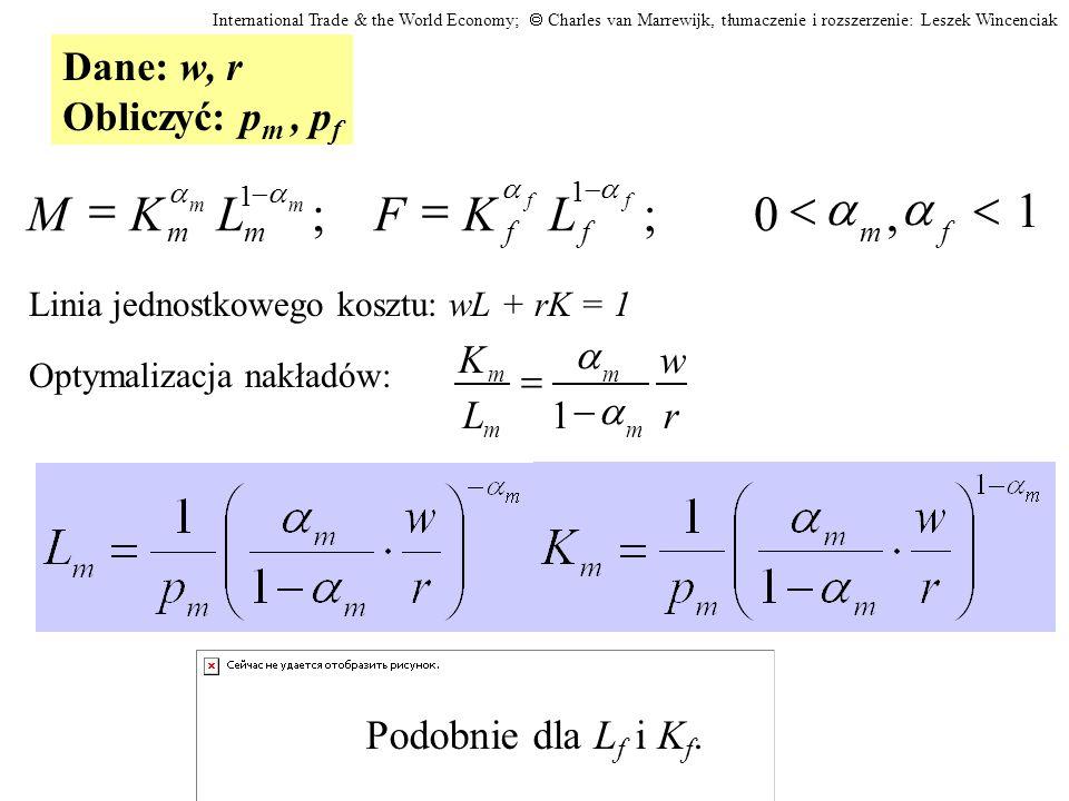 Wstawiając otrzymane nakłady czynników do równania jednostkowego kosztu, będziemy mogli wyznaczyć ceny p m i p f jako funkcje w oraz r.