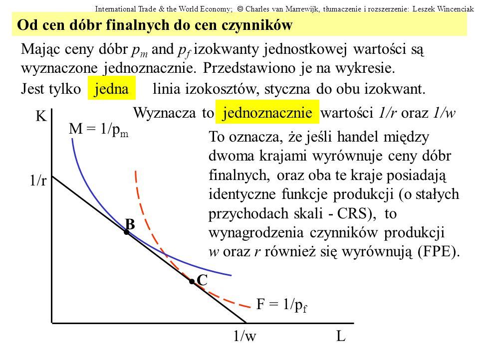 Dane: p m, p f Obliczyć: w, r Rozwiązując poniższy układ równań ze względu na w oraz r: otrzymujemy: International Trade & the World Economy; Charles van Marrewijk, tłumaczenie i rozszerzenie: Leszek Wincenciak