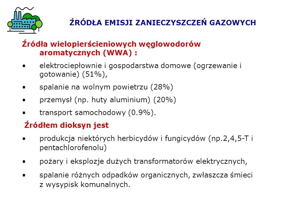 Źródła wielopierścieniowych węglowodorów aromatycznych (WWA) : elektrociepłownie i gospodarstwa domowe (ogrzewanie i gotowanie) (51%), spalanie na wol