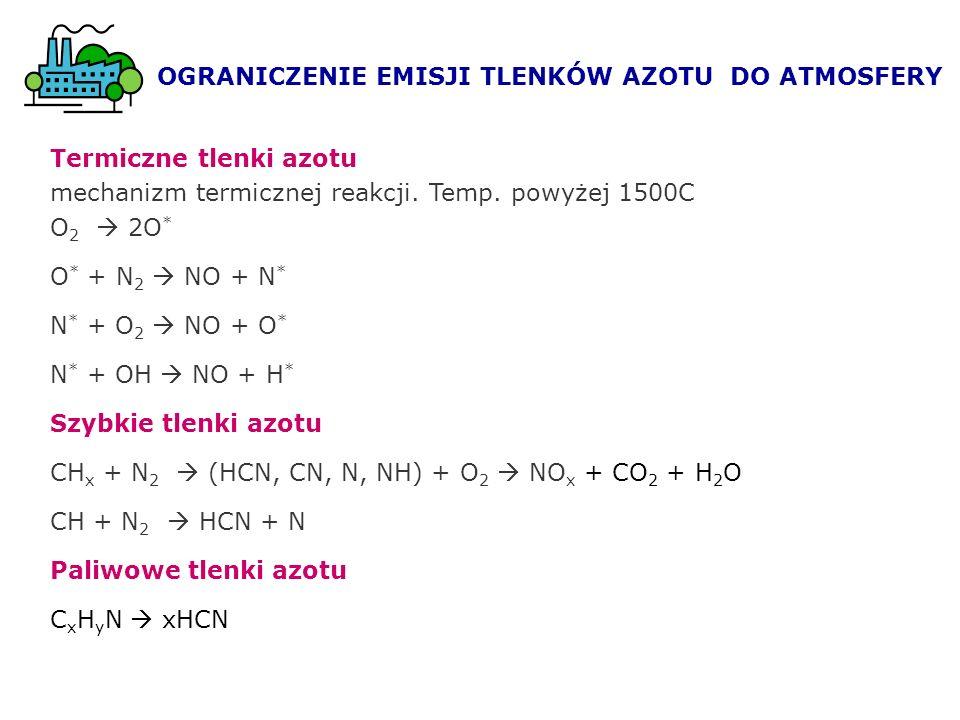 OGRANICZENIE EMISJI TLENKÓW AZOTU DO ATMOSFERY Termiczne tlenki azotu mechanizm termicznej reakcji. Temp. powyżej 1500C O 2 2O * O * + N 2 NO + N * N