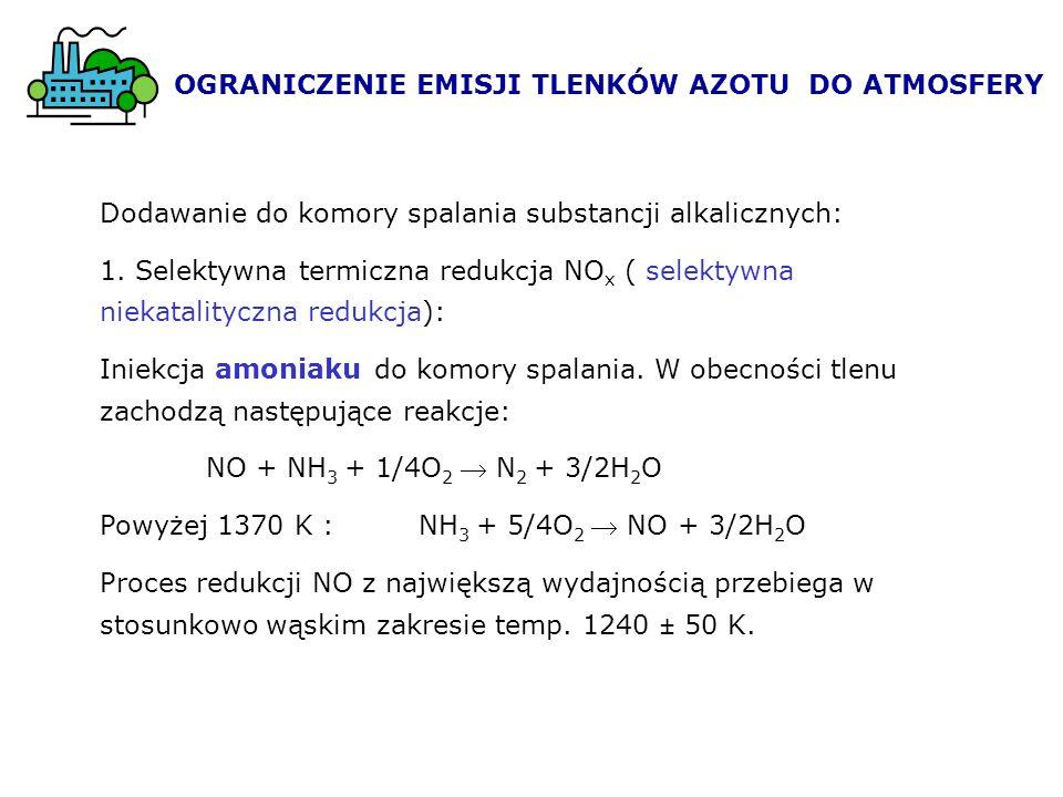 Dodawanie do komory spalania substancji alkalicznych: 1. Selektywna termiczna redukcja NO x ( selektywna niekatalityczna redukcja): Iniekcja amoniaku