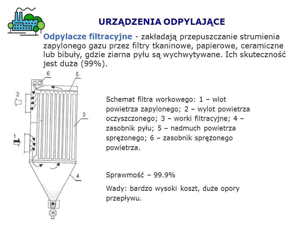 Odpylacze filtracyjne - zakładają przepuszczanie strumienia zapylonego gazu przez filtry tkaninowe, papierowe, ceramiczne lub bibuły, gdzie ziarna pył